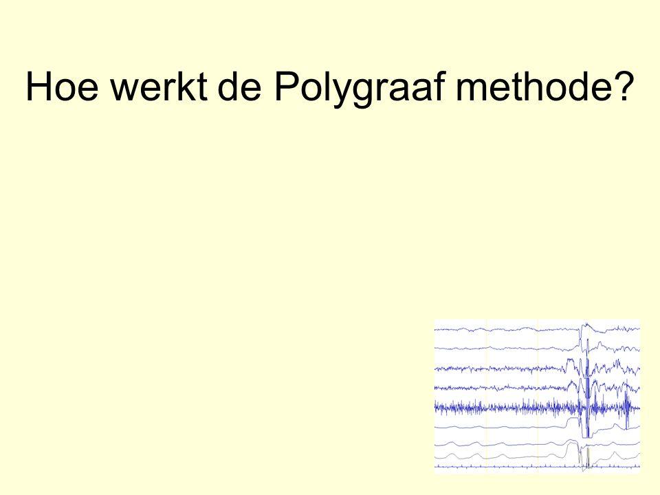 Hoe werkt de Polygraaf methode