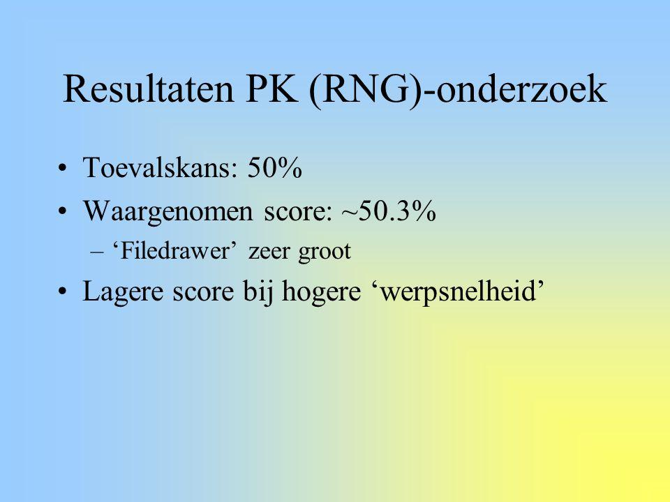 Resultaten PK (RNG)-onderzoek