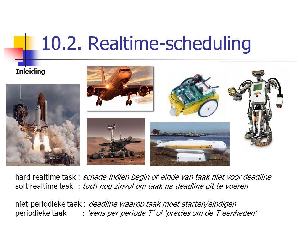 10.2. Realtime-scheduling Inleiding. hard realtime task : schade indien begin of einde van taak niet voor deadline.