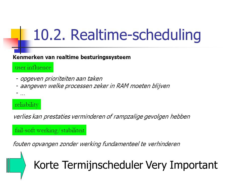 10.2. Realtime-scheduling Korte Termijnscheduler Very Important