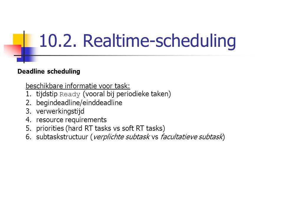 10.2. Realtime-scheduling beschikbare informatie voor task: