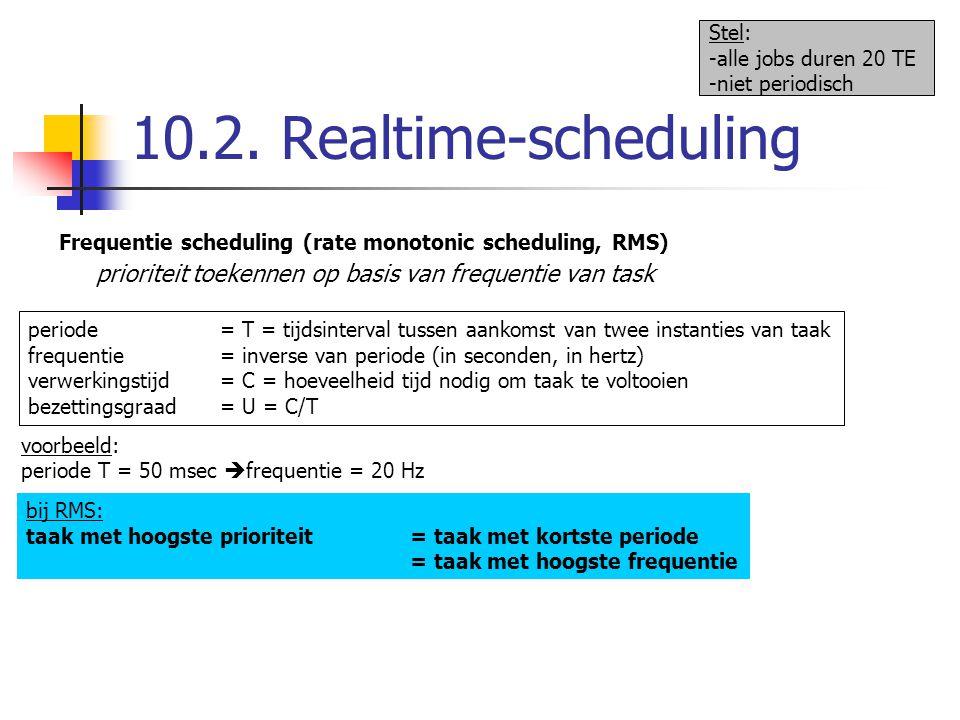 10.2. Realtime-scheduling Stel: alle jobs duren 20 TE. niet periodisch. Frequentie scheduling (rate monotonic scheduling, RMS)