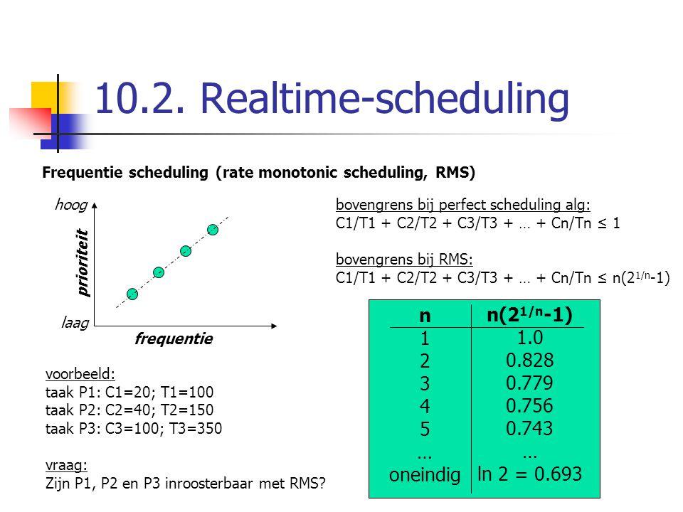 10.2. Realtime-scheduling n n(21/n-1) 1 1.0 2 0.828 3 0.779 4 0.756 5