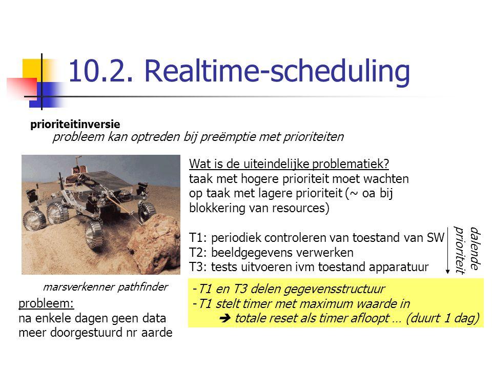 10.2. Realtime-scheduling prioriteitinversie. probleem kan optreden bij preëmptie met prioriteiten.