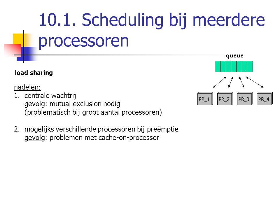10.1. Scheduling bij meerdere processoren