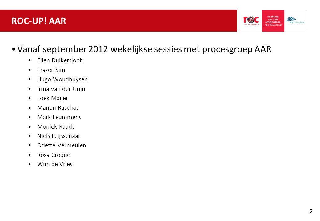 Vanaf september 2012 wekelijkse sessies met procesgroep AAR