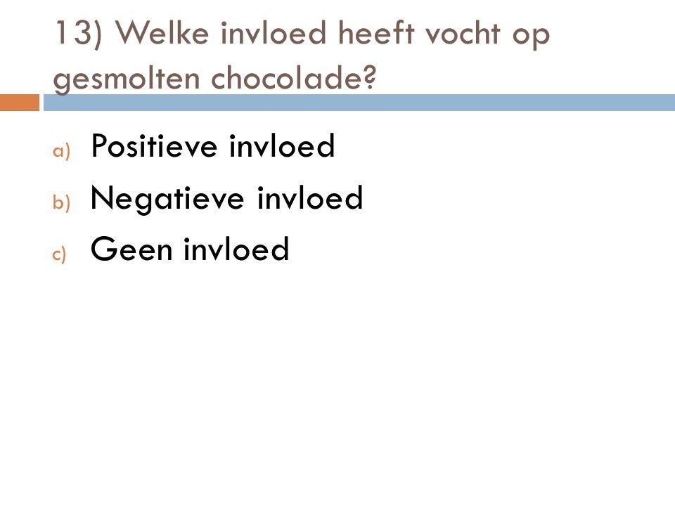 13) Welke invloed heeft vocht op gesmolten chocolade