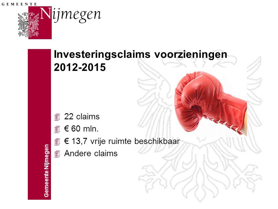 Investeringsclaims voorzieningen 2012-2015
