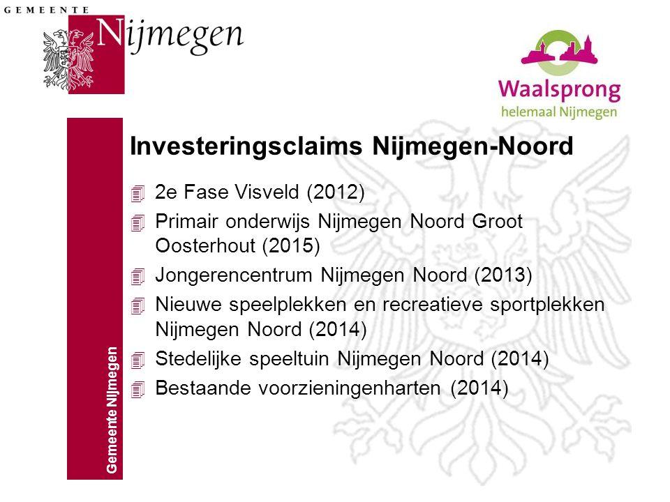 Investeringsclaims Nijmegen-Noord