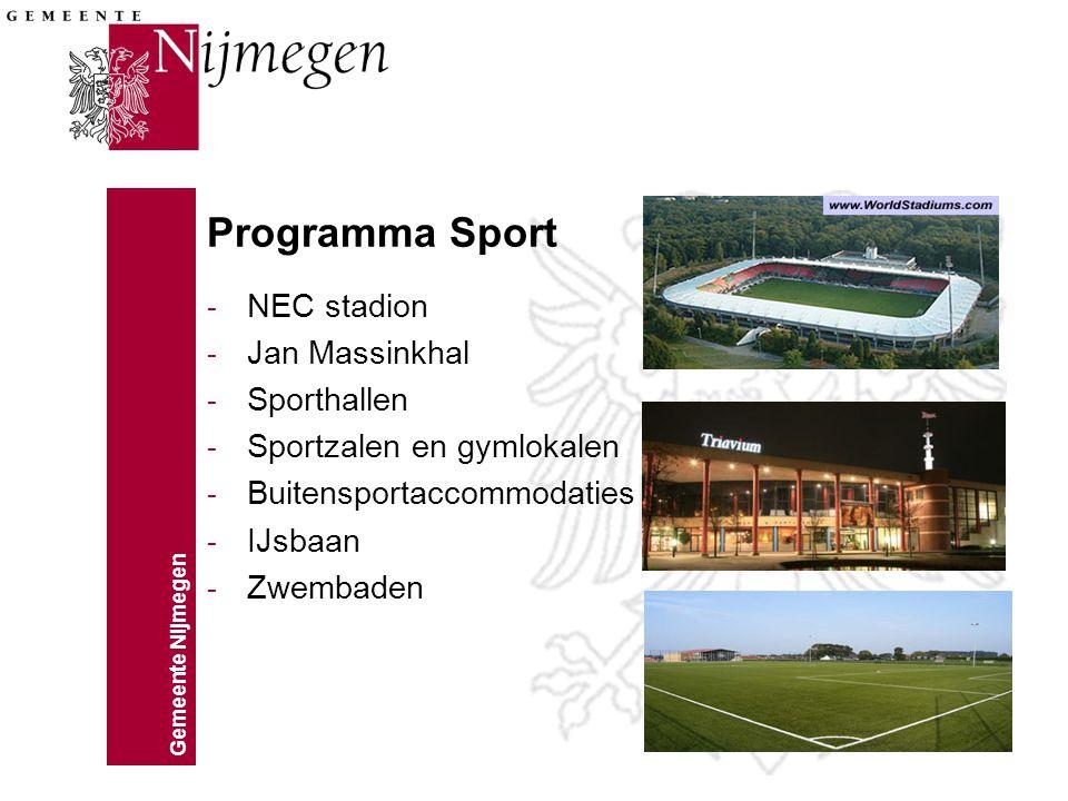 Programma Sport NEC stadion Jan Massinkhal Sporthallen