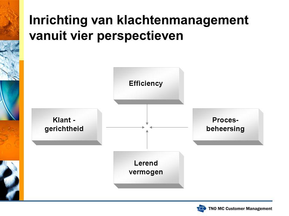 Inrichting van klachtenmanagement vanuit vier perspectieven