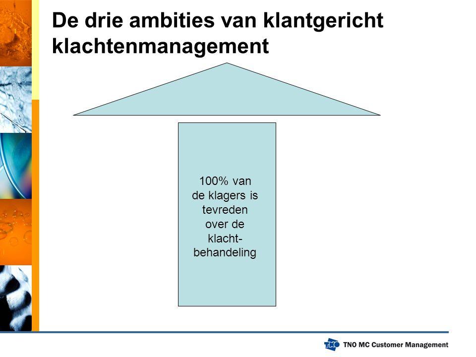De drie ambities van klantgericht klachtenmanagement