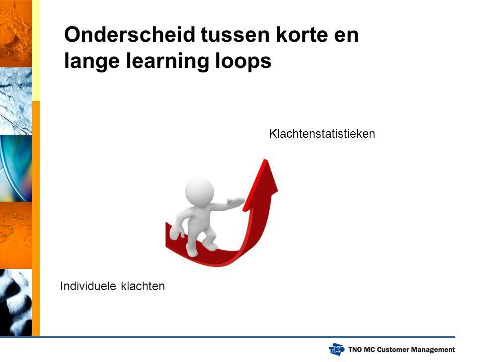 Onderscheid tussen korte en lange learning loops