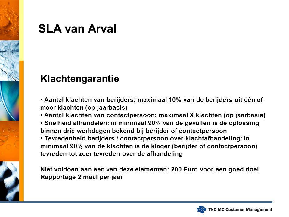 SLA van Arval Klachtengarantie