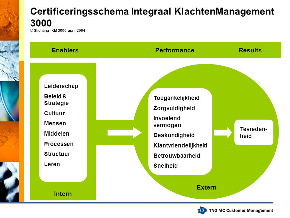 Certificeringsschema Integraal KlachtenManagement 3000 © Stichting IKM 3000, april 2004