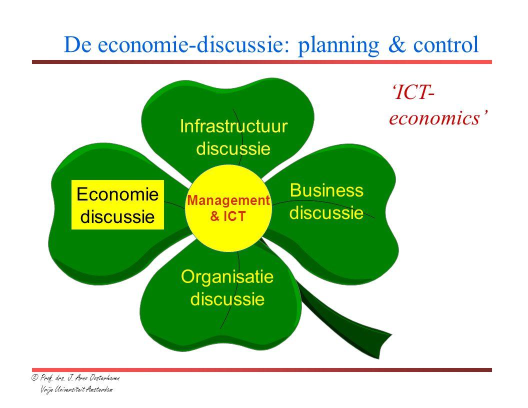 De economie-discussie: planning & control