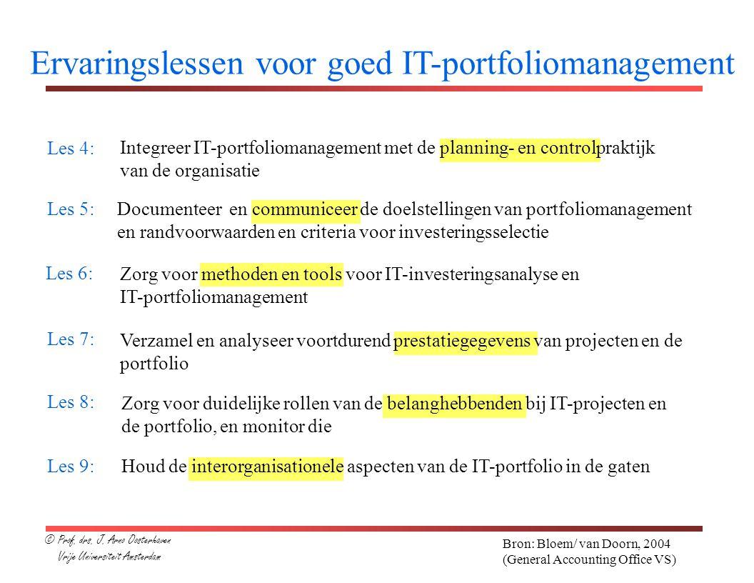 Ervaringslessen voor goed IT-portfoliomanagement