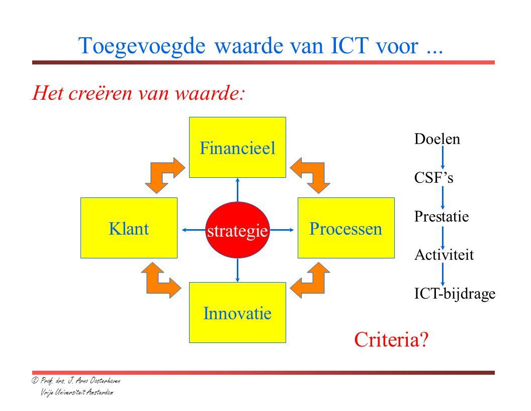 Toegevoegde waarde van ICT voor ...