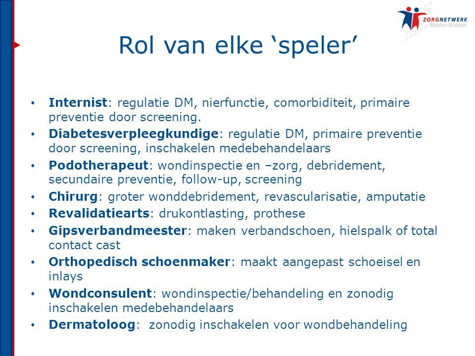 Rol van elke 'speler' Internist: regulatie DM, nierfunctie, comorbiditeit, primaire preventie door screening.