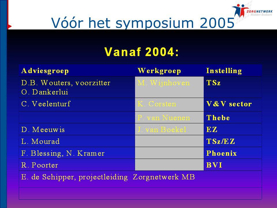 Vóór het symposium 2005