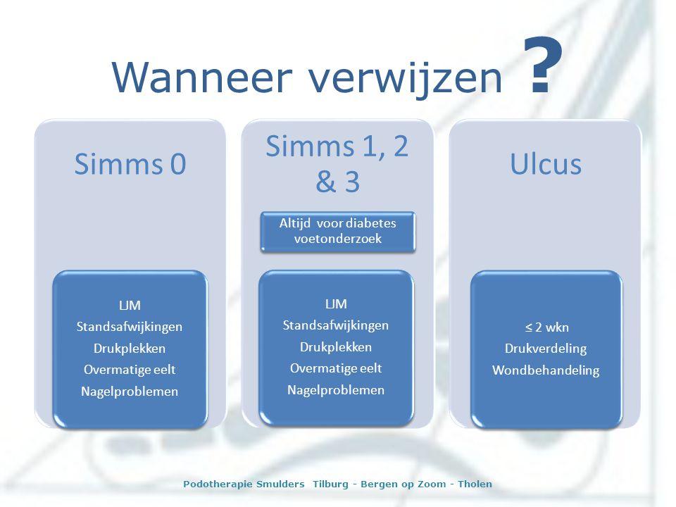 Podotherapie Smulders Tilburg - Bergen op Zoom - Tholen