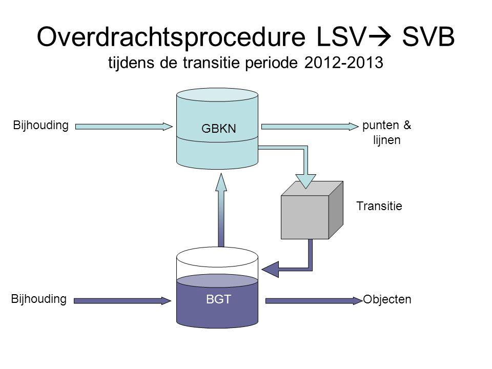 Overdrachtsprocedure LSV SVB tijdens de transitie periode 2012-2013