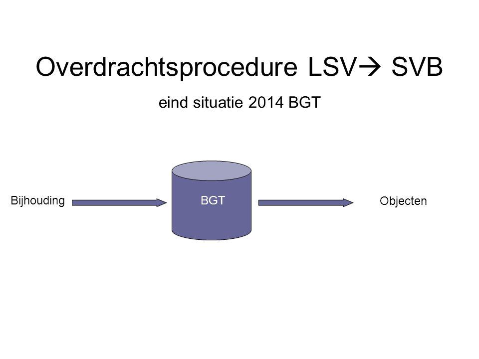 Overdrachtsprocedure LSV SVB eind situatie 2014 BGT