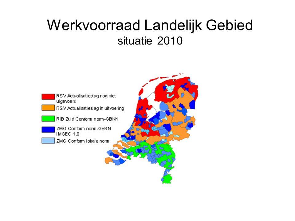 Werkvoorraad Landelijk Gebied situatie 2010