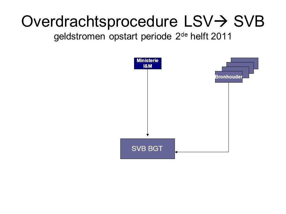 Overdrachtsprocedure LSV SVB geldstromen opstart periode 2de helft 2011