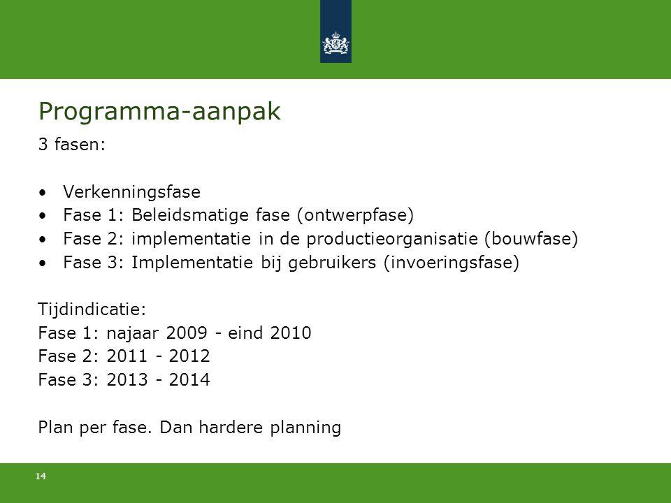 Programma-aanpak 3 fasen: Verkenningsfase