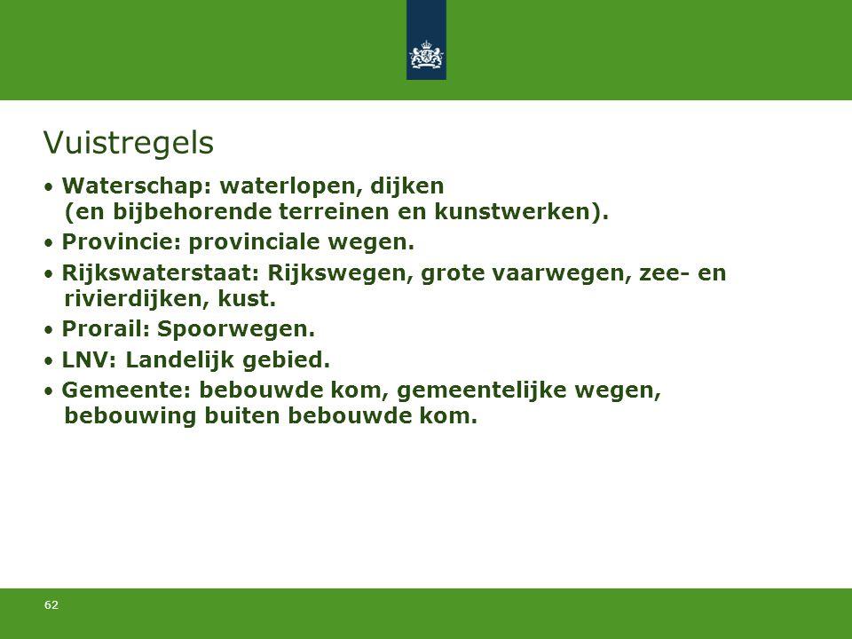 Vuistregels Waterschap: waterlopen, dijken (en bijbehorende terreinen en kunstwerken). Provincie: provinciale wegen.