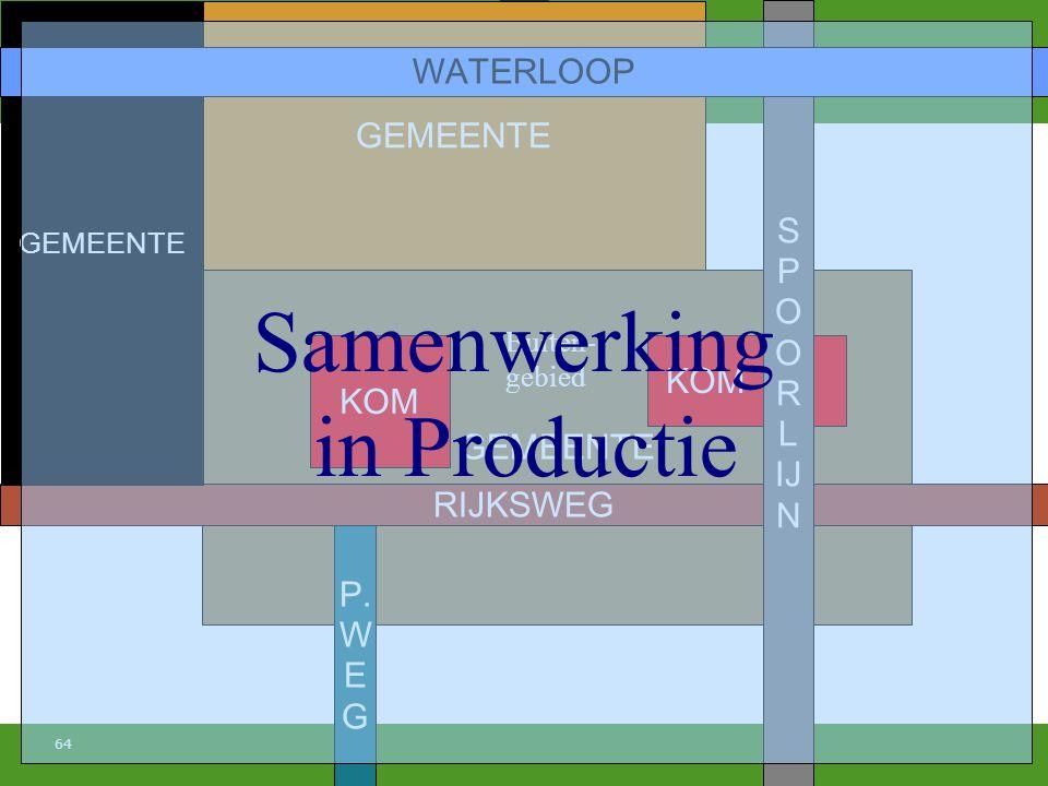 Samenwerking in Productie WATERLOOP GEMEENTE S P O R L IJ N GEMEENTE