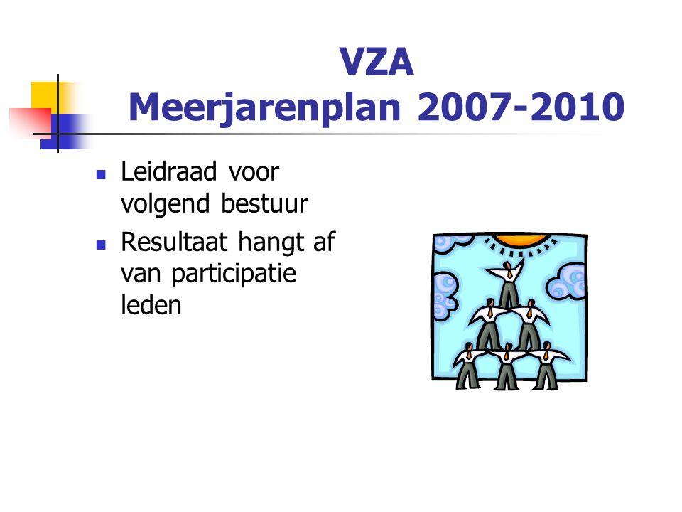VZA Meerjarenplan 2007-2010 Leidraad voor volgend bestuur
