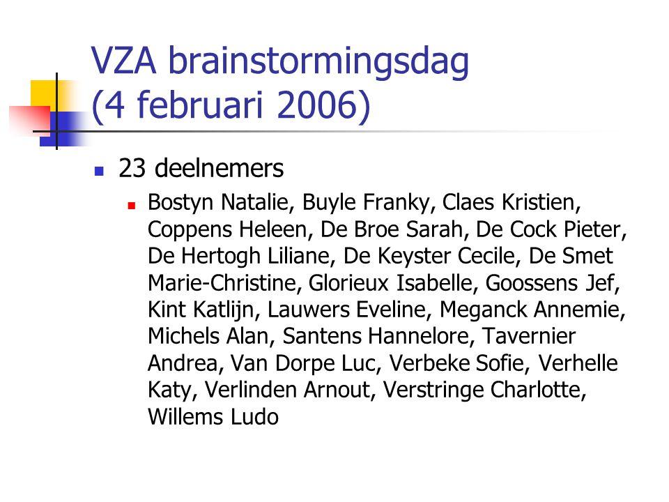 VZA brainstormingsdag (4 februari 2006)