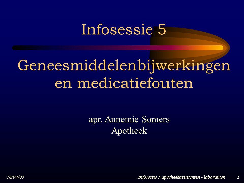 Infosessie 5 Geneesmiddelenbijwerkingen en medicatiefouten