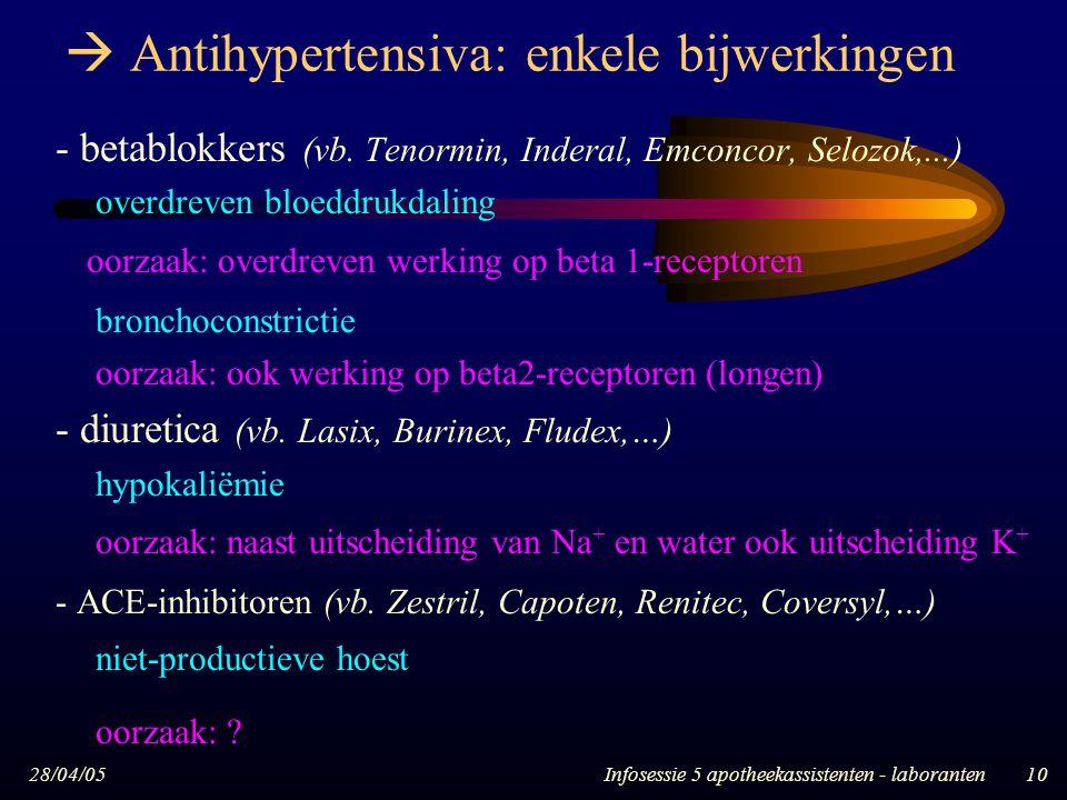  Antihypertensiva: enkele bijwerkingen