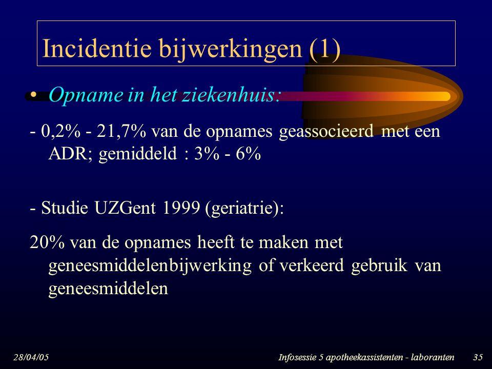 Incidentie bijwerkingen (1)