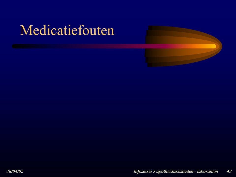 Medicatiefouten 28/04/05 Infosessie 5 apotheekassistenten - laboranten