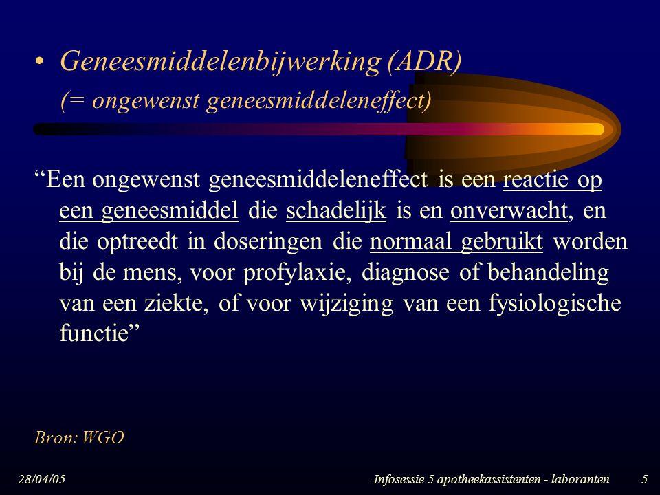 Geneesmiddelenbijwerking (ADR)