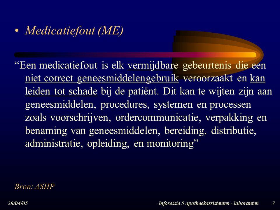 Medicatiefout (ME)
