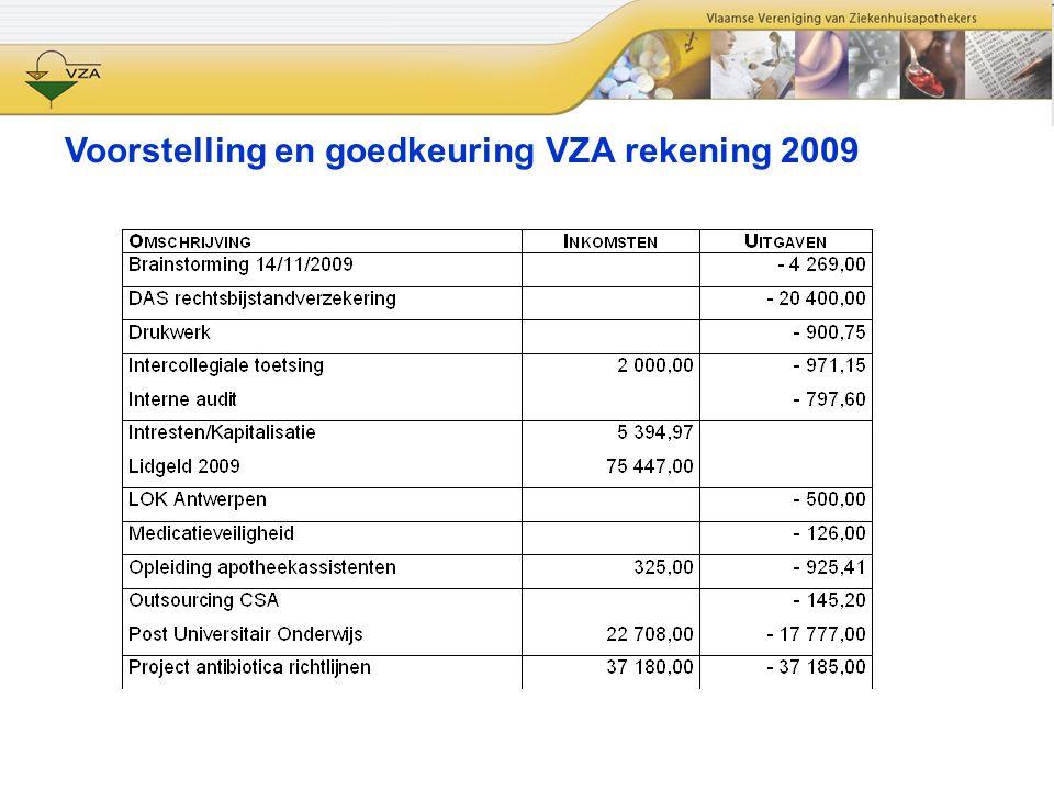 Voorstelling en goedkeuring VZA rekening 2009
