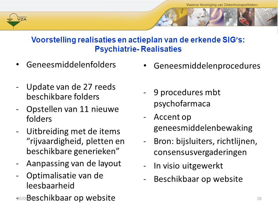 Geneesmiddelenfolders Update van de 27 reeds beschikbare folders