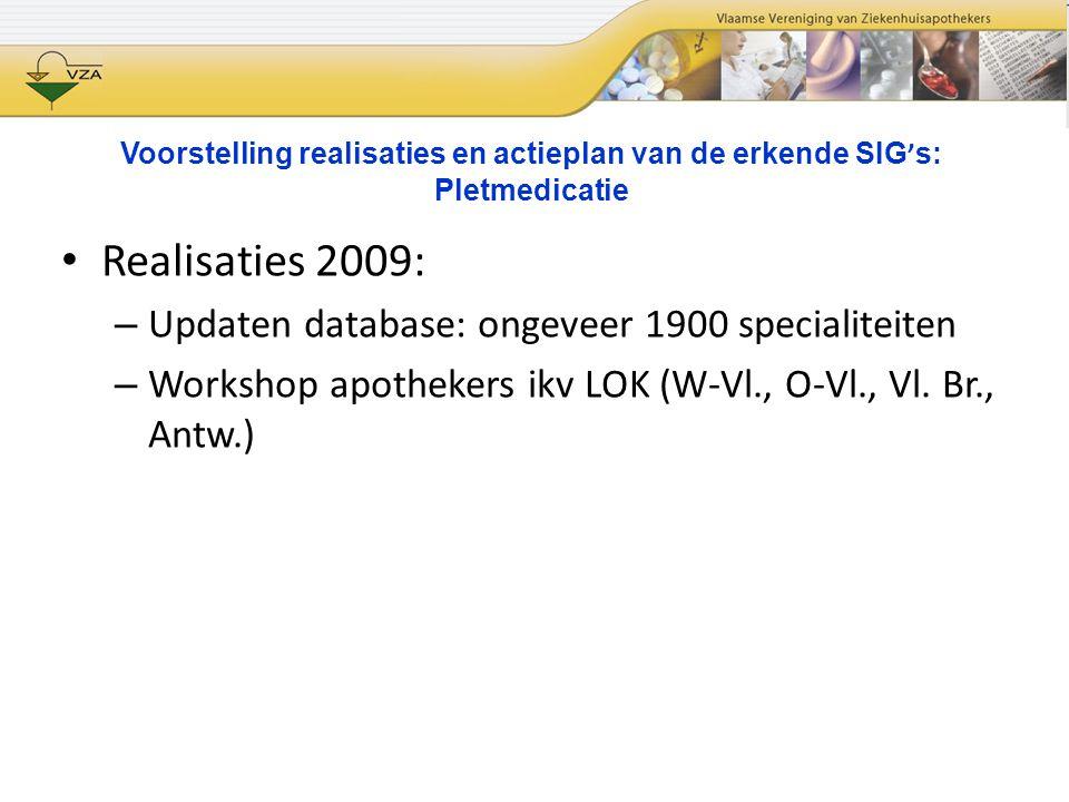 Realisaties 2009: Updaten database: ongeveer 1900 specialiteiten