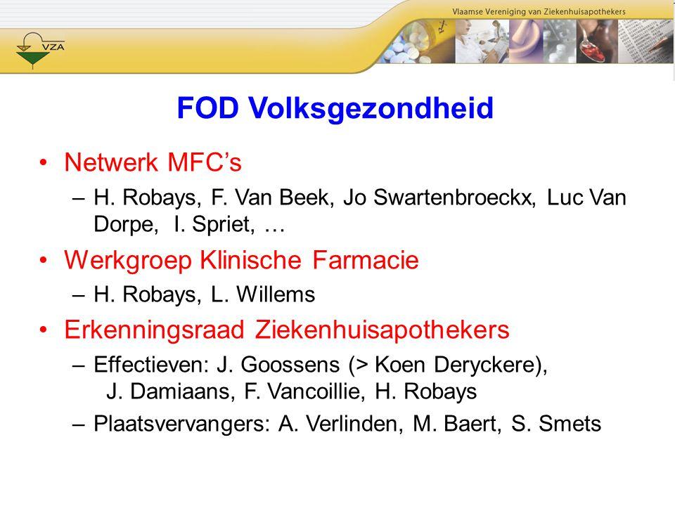 FOD Volksgezondheid Netwerk MFC's Werkgroep Klinische Farmacie