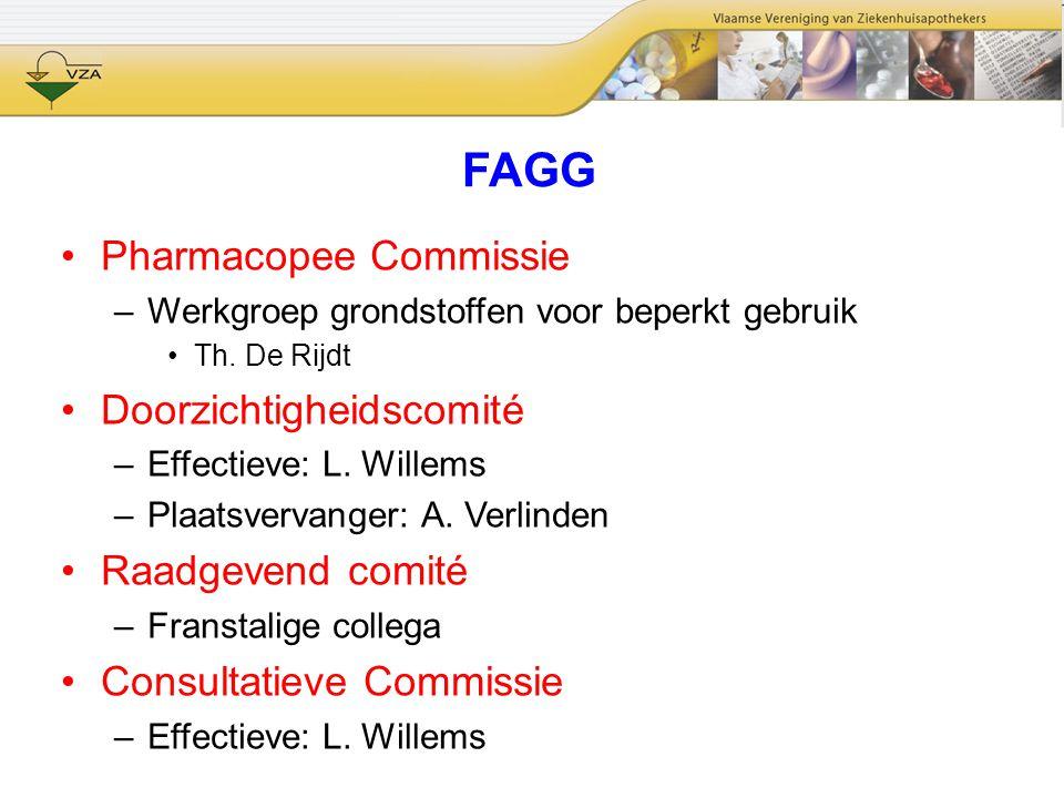 FAGG Pharmacopee Commissie Doorzichtigheidscomité Raadgevend comité