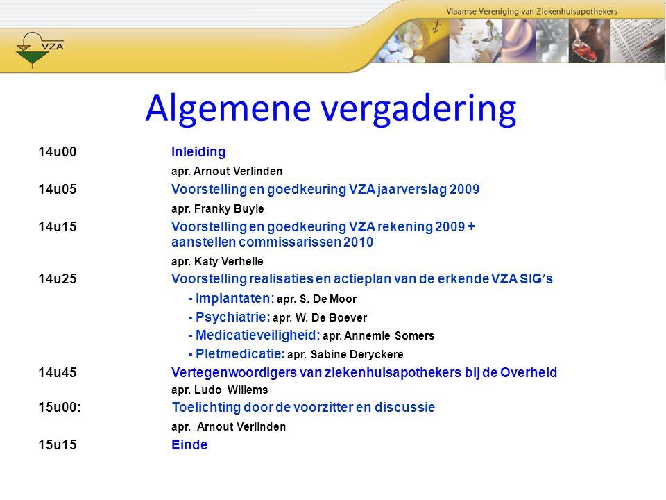 Algemene vergadering 14u00 Inleiding apr. Arnout Verlinden