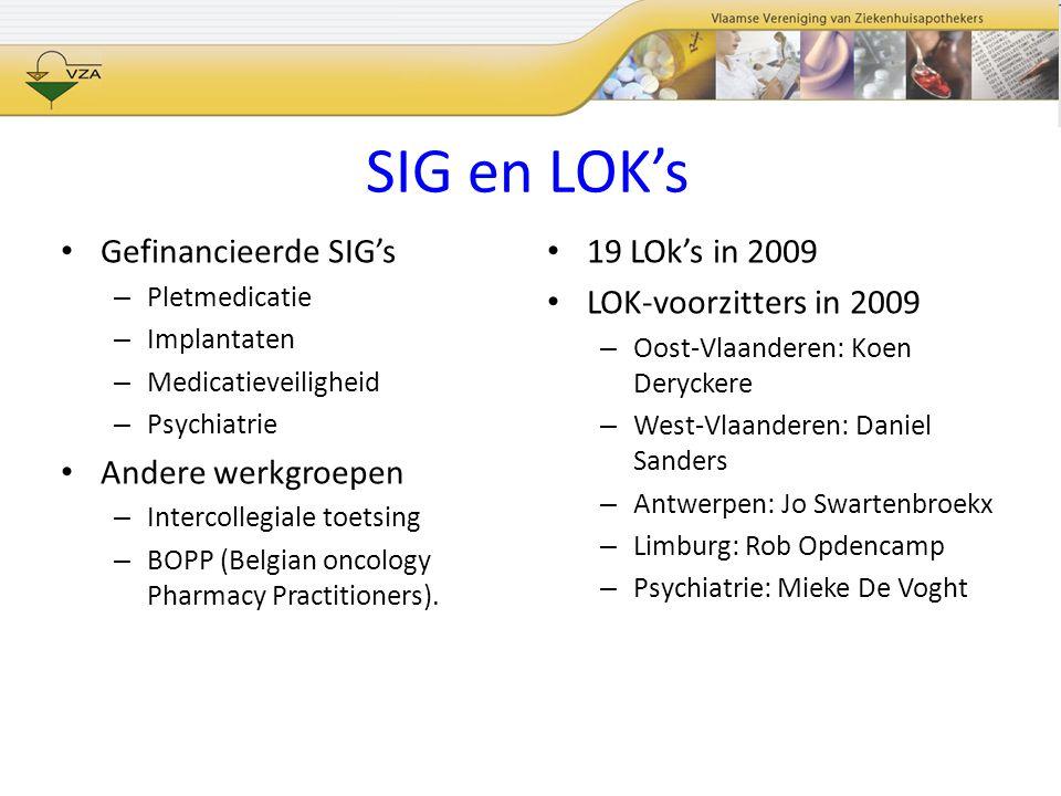 SIG en LOK's Gefinancieerde SIG's Andere werkgroepen 19 LOk's in 2009