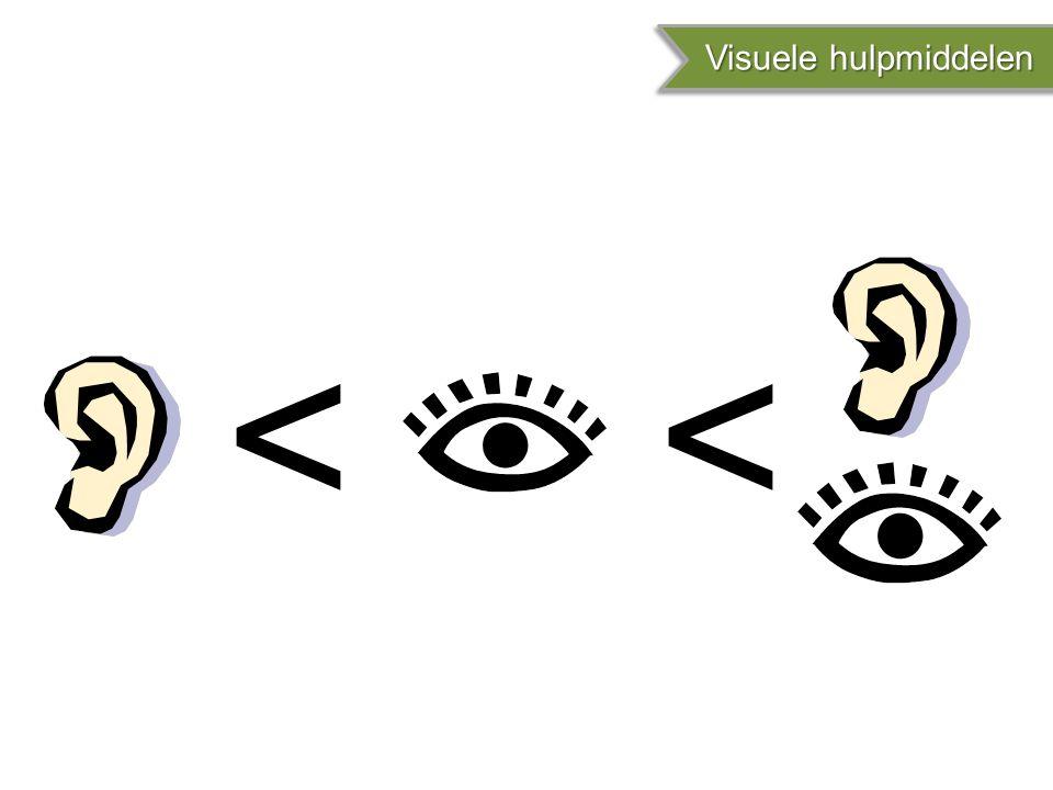 Visuele hulpmiddelen < <