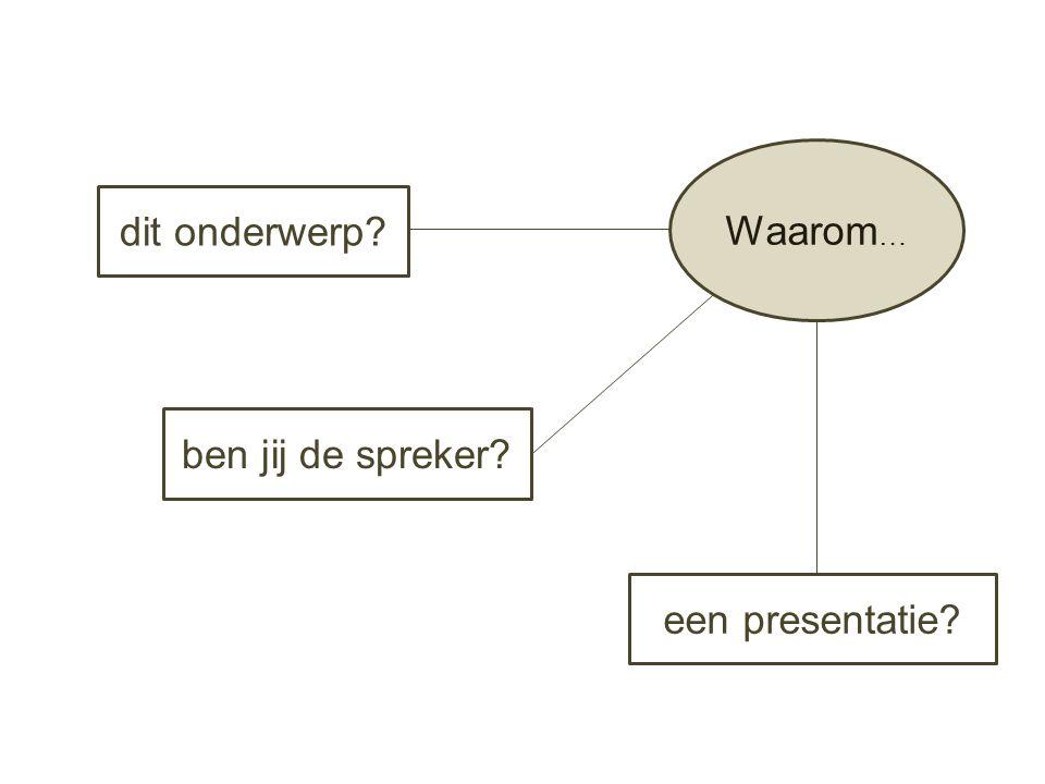 Waarom… dit onderwerp ben jij de spreker een presentatie