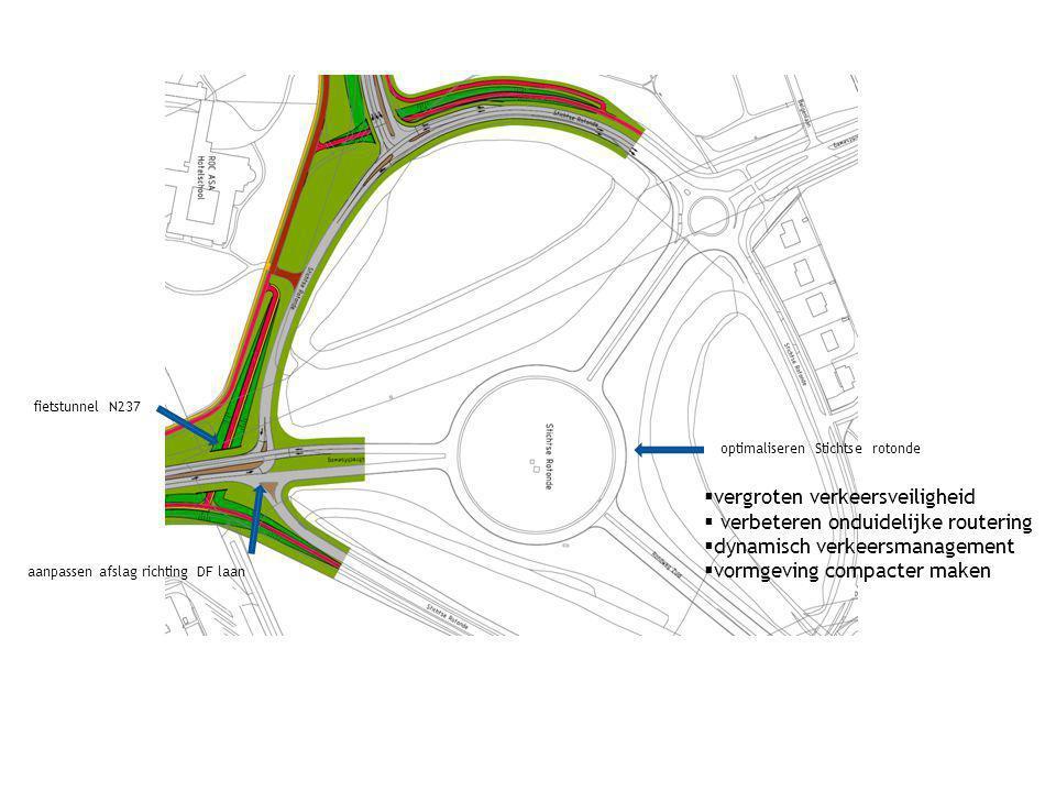 vergroten verkeersveiligheid verbeteren onduidelijke routering
